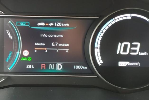 I miei primi mille chilometri in elettrico